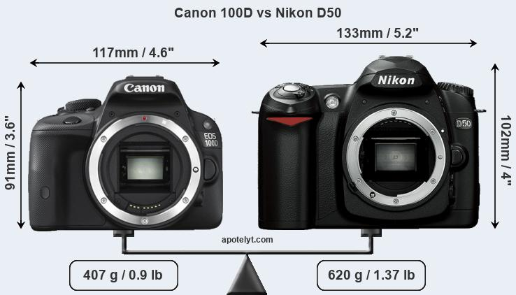 Compare Canon 100D and Nikon D50
