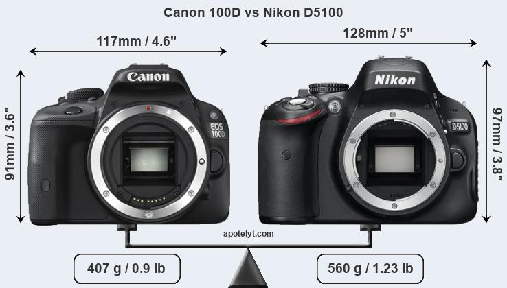 Compare Canon 100D and Nikon D5100