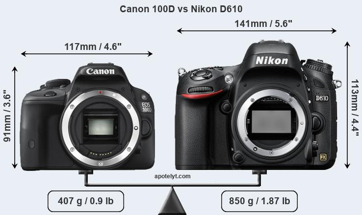 Compare Canon 100D and Nikon D610