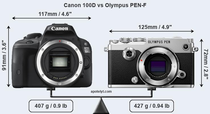 Compare Canon 100D vs Olympus PEN-F