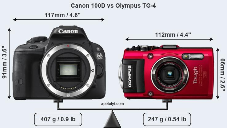 Size Canon 100D vs Olympus TG-4