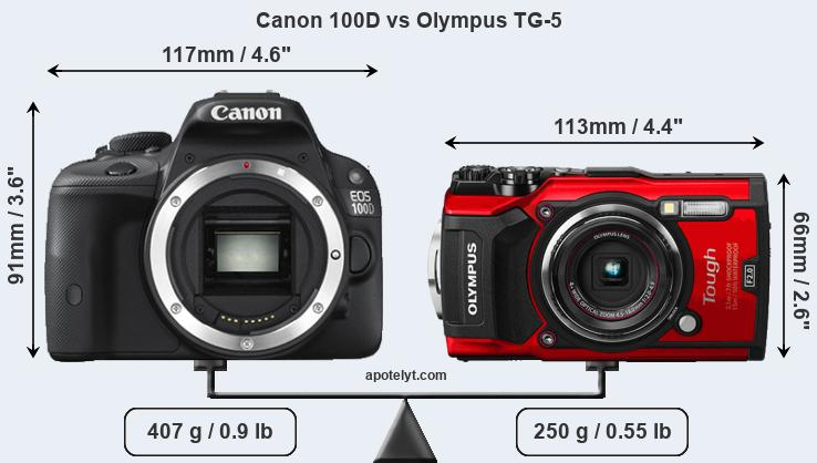 Compare Canon 100D and Olympus TG-5