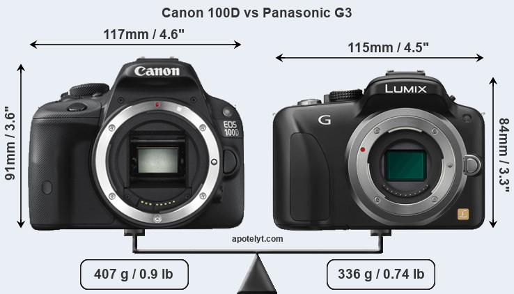 Compare Canon 100D and Panasonic G3