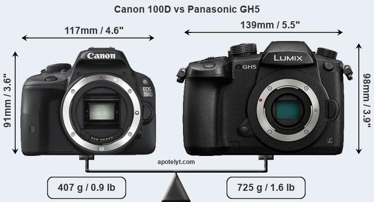 Compare Canon 100D and Panasonic GH5