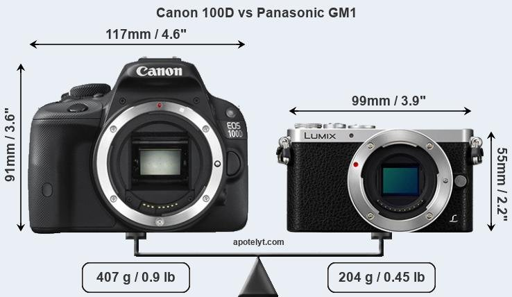 Compare Canon 100D and Panasonic GM1
