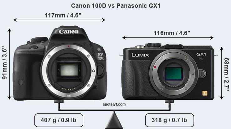Compare Canon 100D and Panasonic GX1