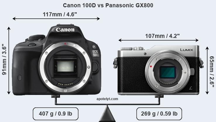 Compare Canon 100D and Panasonic GX800