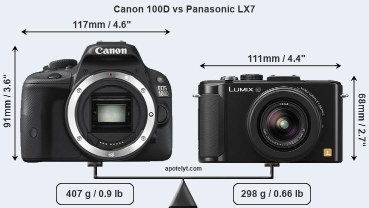 Compare Canon 100D and Panasonic LX7