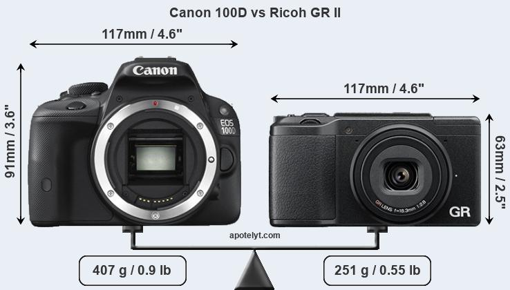 Compare Canon 100D and Ricoh GR II