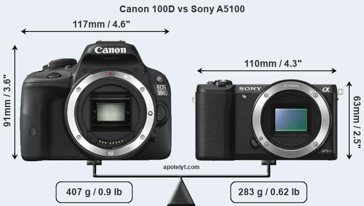 Size Canon 100D vs Sony A5100