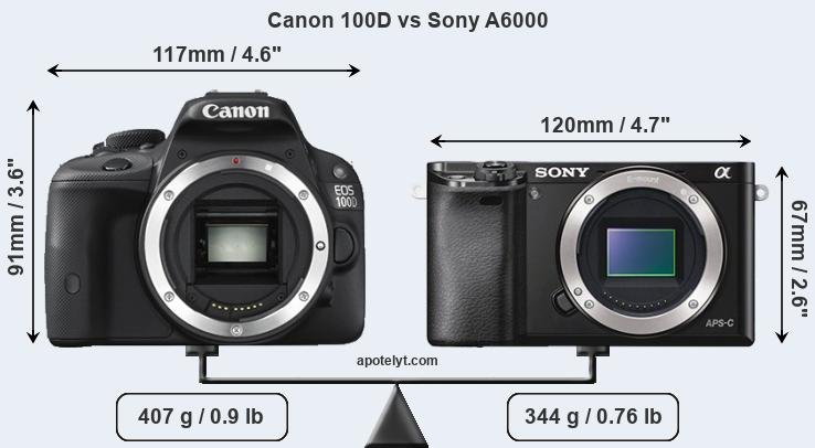 Size Canon 100D vs Sony A6000
