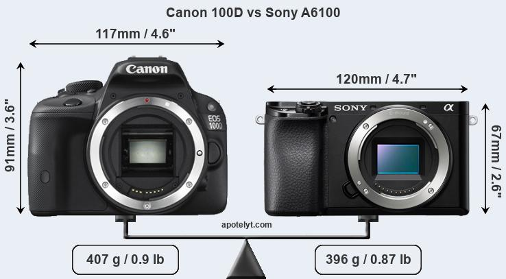 Size Canon 100D vs Sony A6100