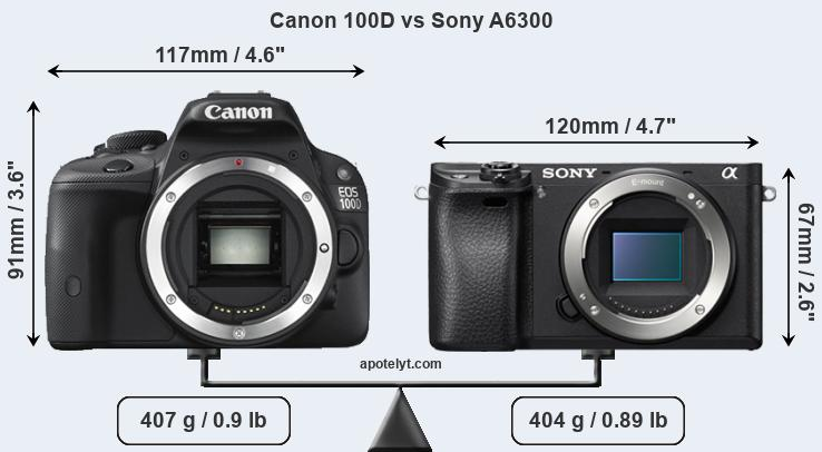 Size Canon 100D vs Sony A6300