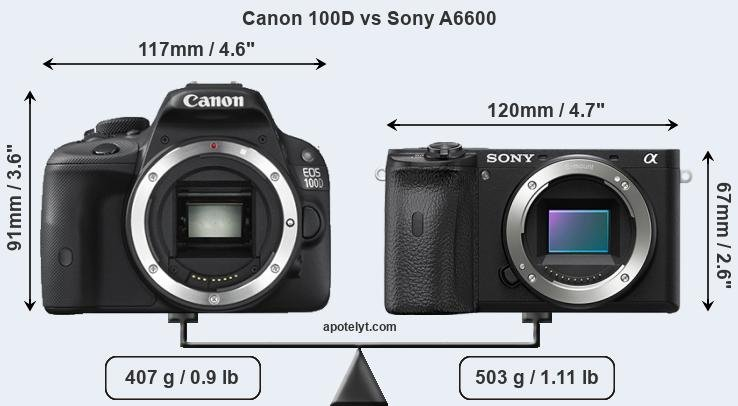 Size Canon 100D vs Sony A6600