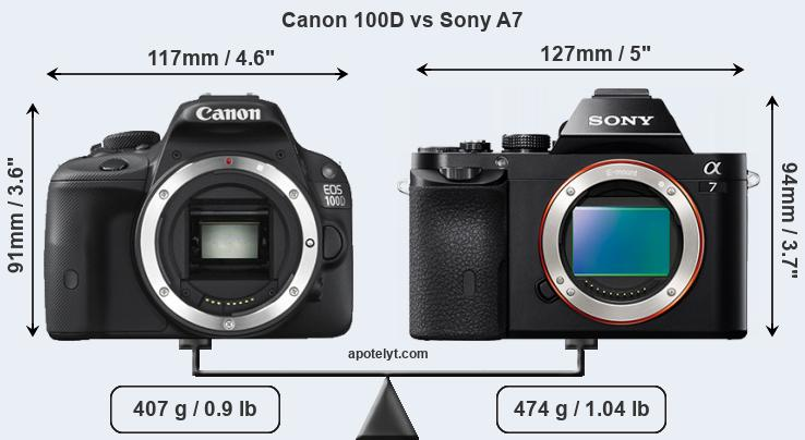 Size Canon 100D vs Sony A7