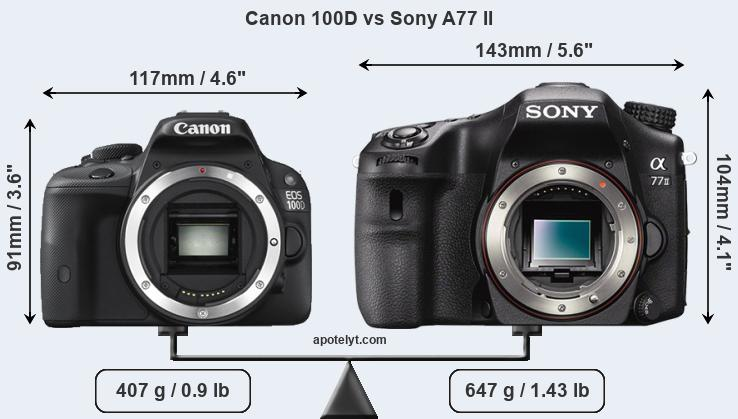 Size Canon 100D vs Sony A77 II