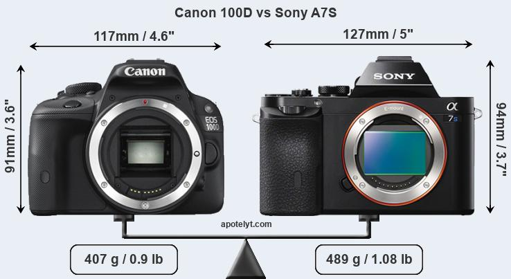 Size Canon 100D vs Sony A7S