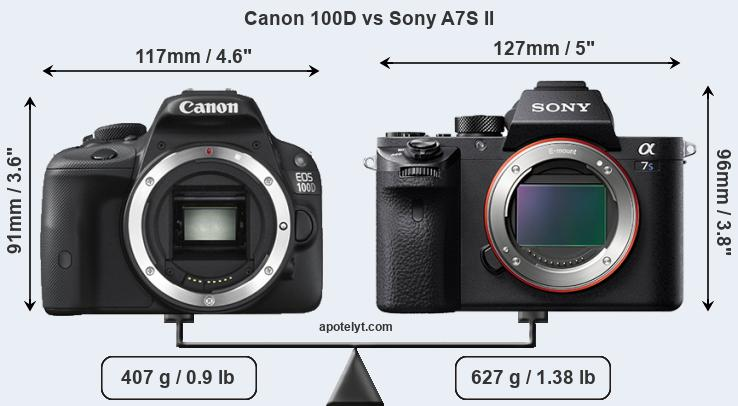 Compare Canon 100D and Sony A7S II