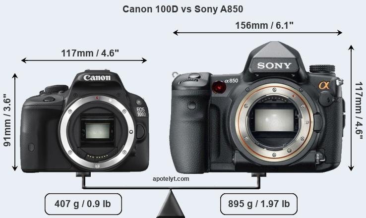 Size Canon 100D vs Sony A850