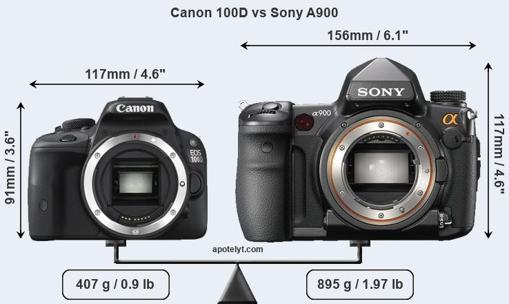 Size Canon 100D vs Sony A900