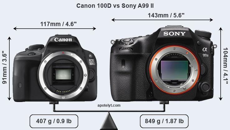 Size Canon 100D vs Sony A99 II