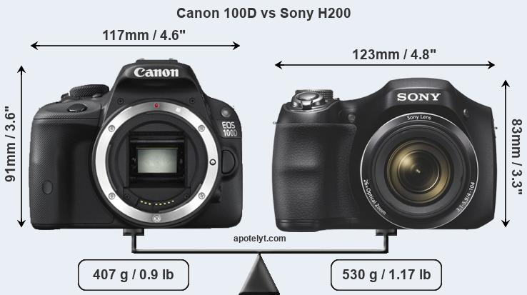 Size Canon 100D vs Sony H200