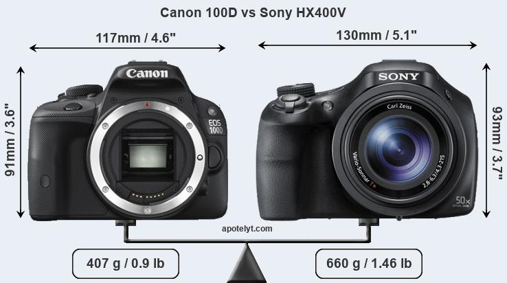Compare Canon 100D vs Sony HX400V