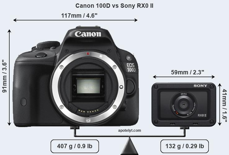 Size Canon 100D vs Sony RX0 II