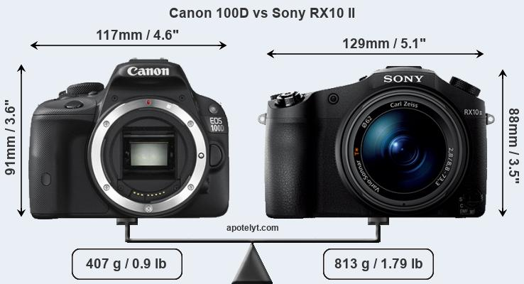 Compare Canon 100D and Sony RX10 II