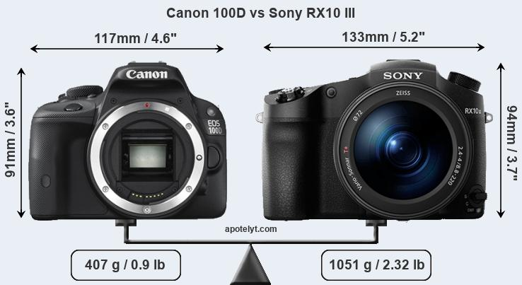 Size Canon 100D vs Sony RX10 III