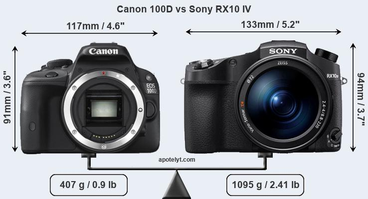 Compare Canon 100D and Sony RX10 IV
