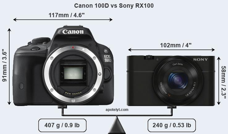 Compare Canon 100D and Sony RX100