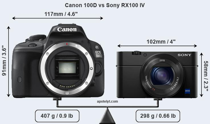 Size Canon 100D vs Sony RX100 IV