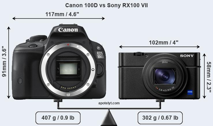 Size Canon 100D vs Sony RX100 VII