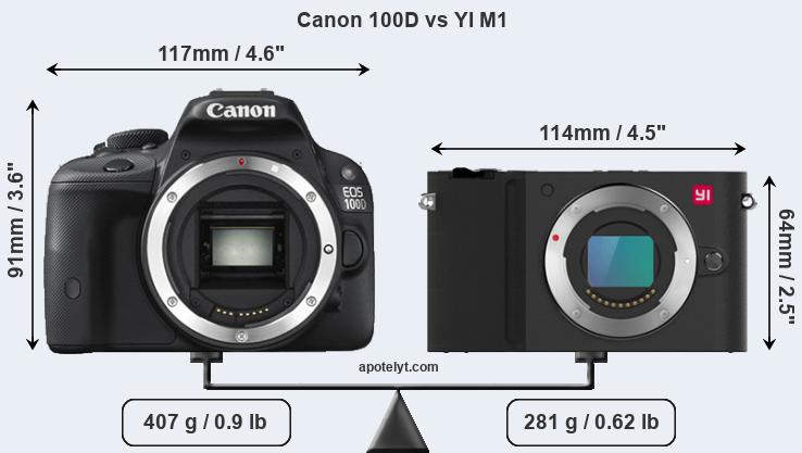 Compare Canon 100D and YI M1