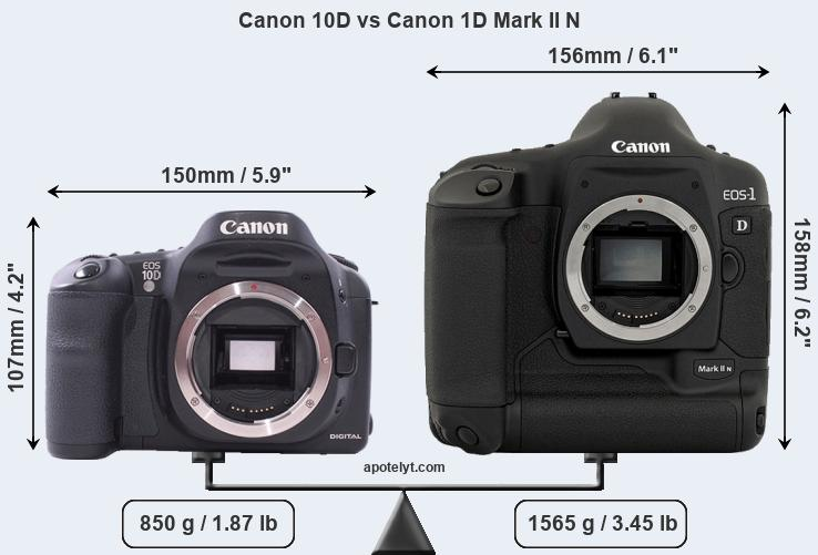 Compare Canon 10D and Canon 1D Mark II N