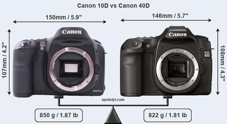 Compare Canon 10D and Canon 40D