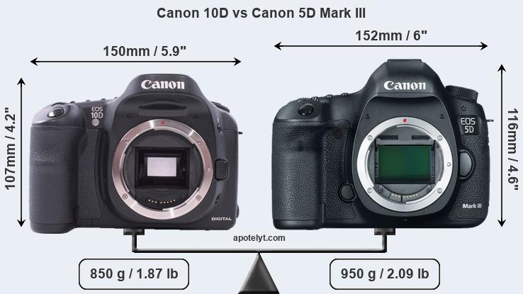 Compare Canon 10D and Canon 5D Mark III