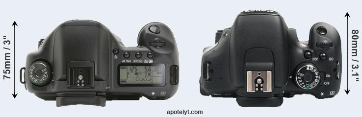 10D versus 600D top view