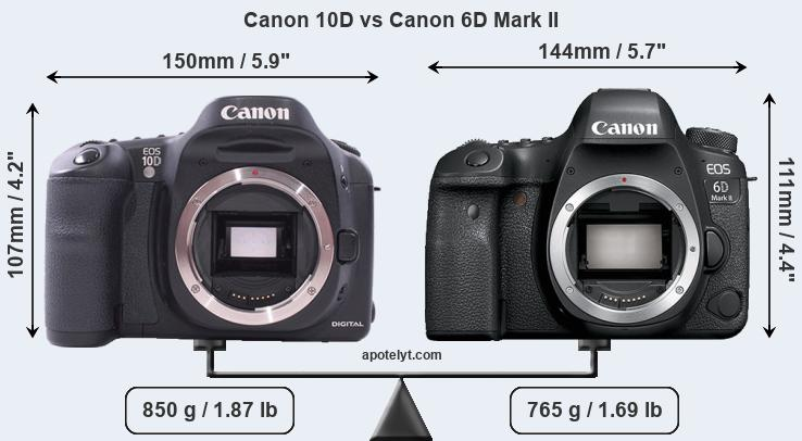 Compare Canon 10D vs Canon 6D Mark II