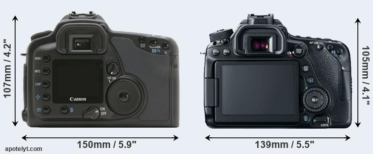 10D and 80D rear side