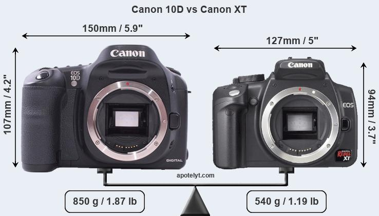 Compare Canon 10D and Canon XT