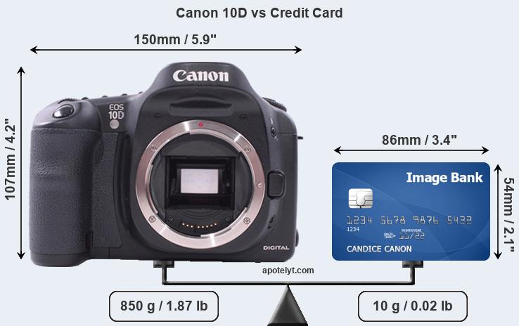Canon 10D vs credit card front