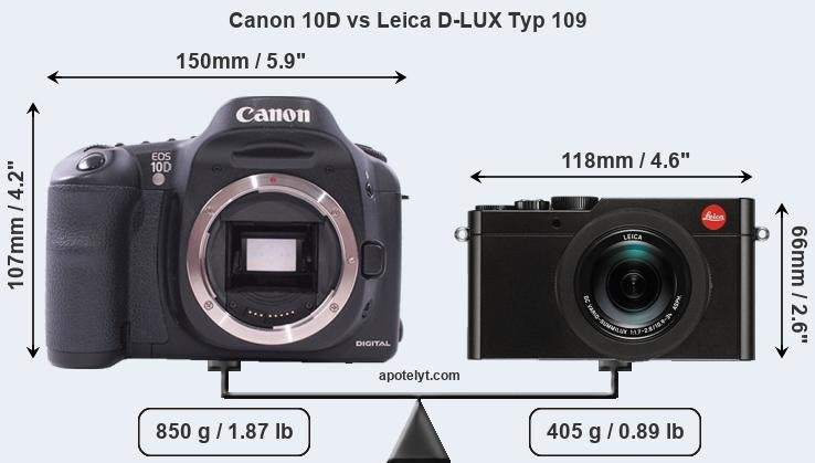 Size Canon 10D vs Leica D-LUX Typ 109