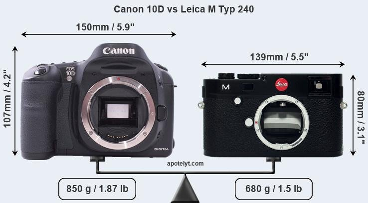 Size Canon 10D vs Leica M Typ 240