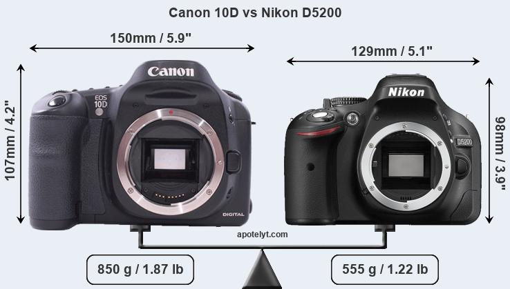 Compare Canon 10D and Nikon D5200