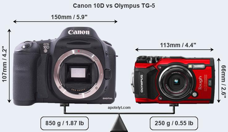 Size Canon 10D vs Olympus TG-5