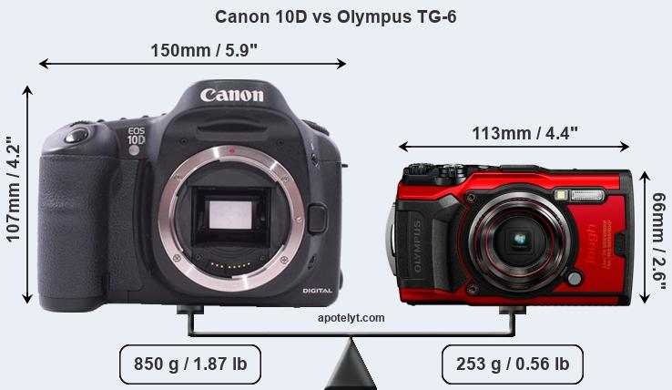 Size Canon 10D vs Olympus TG-6