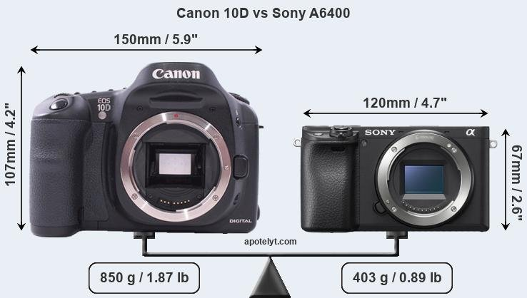 Size Canon 10D vs Sony A6400