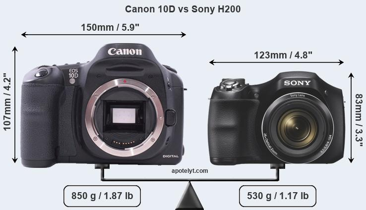 Size Canon 10D vs Sony H200
